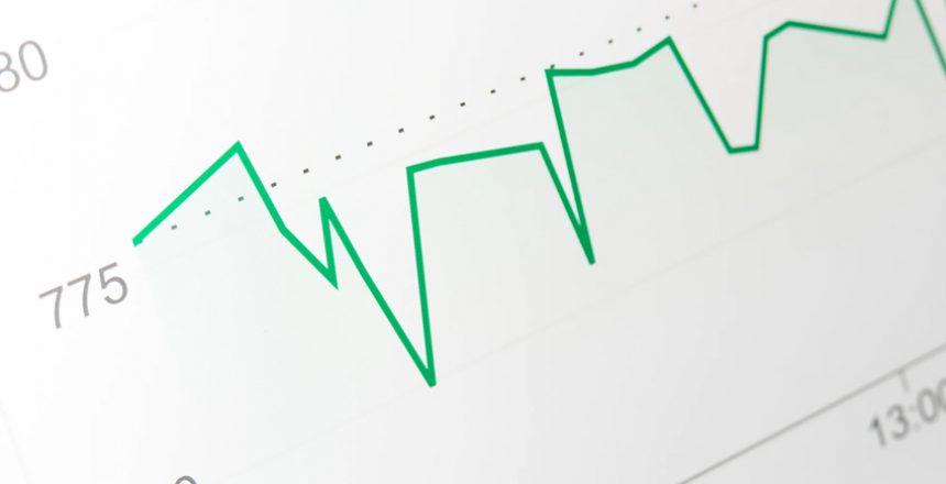 social inv index